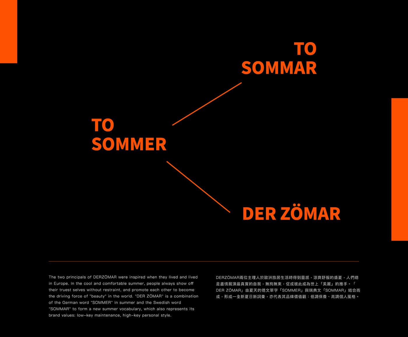 Der ZÖMAR Skincare Branding & Packaging