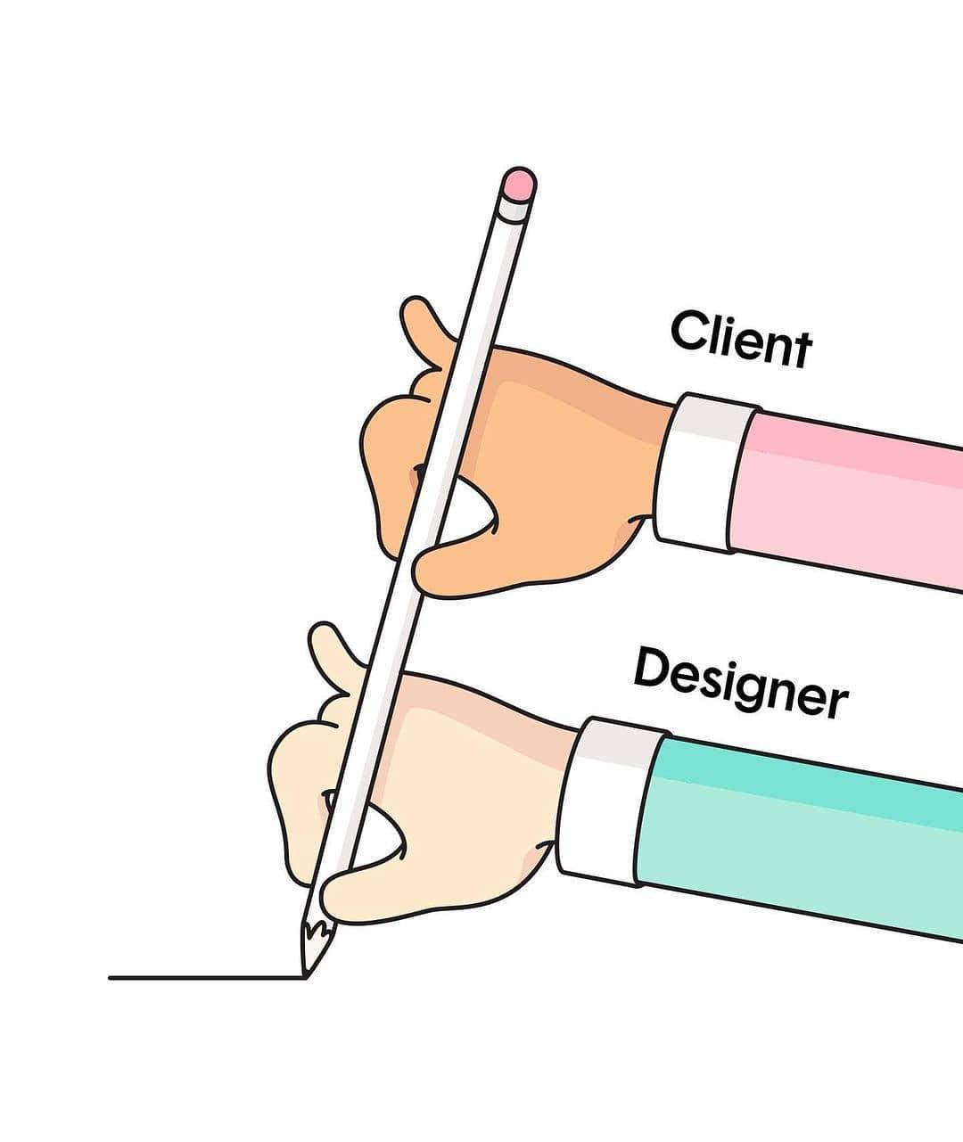 Client and Designer